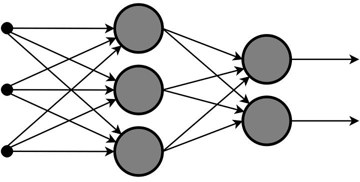 ニューラルネットワーク・パーセプトロン