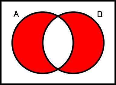 set 集合演算による対称差