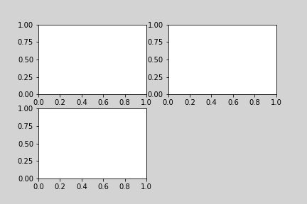Matplotlibグラフ描画 Axesを複数配置
