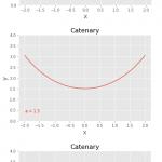 カテナリー曲線