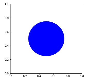 Python matplotlib.patches.Circleによる円形の描画