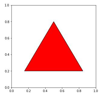 matplotlib.patches.CirclePolygonクラス 平行四辺形の描画