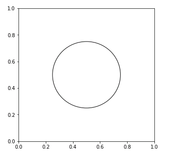 Python matplotlib.patches.Circleによる円形の描画②