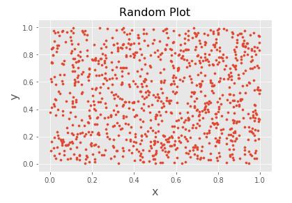 Matplotlibで描いた散布図 マーカーの大きさ変更