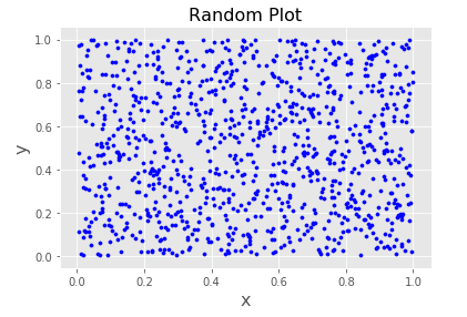 matplotlib 散布 図