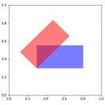 [Matplotlib] 長方形と正方形の描画