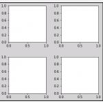 [Matplotlib] Figure と Axes の書式設定
