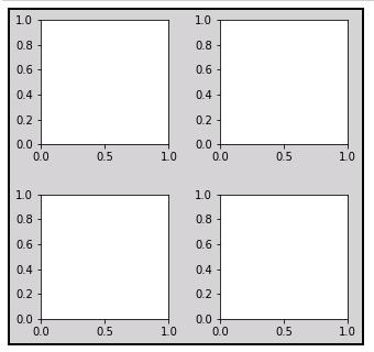 Figureオブジェクト書式設定 Axes間の余白①