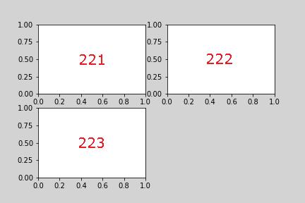 Matplotlibグラフ描画 Axesの位置対応図