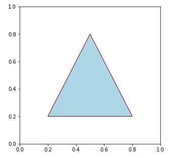 matplotlib.patches.Polygonクラス 二等辺三角形の描画
