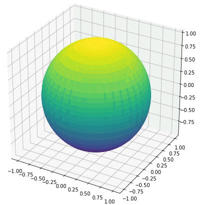 [SymPy] Plotting Module