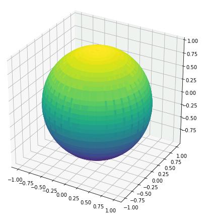 sympy 3D plot 球面