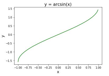 Axes.set_xlabel()メソッドによる軸ラベルの設定