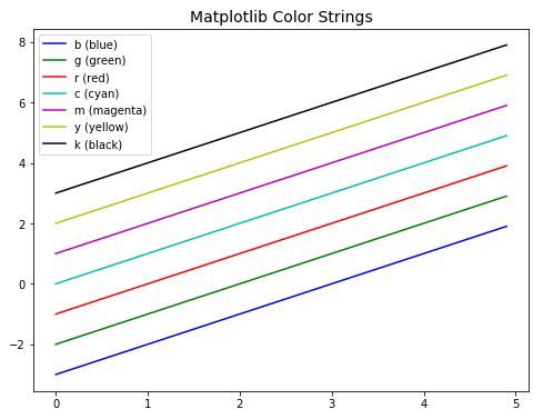 color string(カラーストリング)