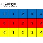 [NumPy] 配列の次元数と軸