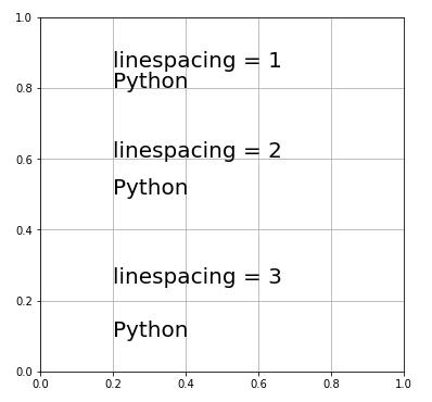 Python Matplotlib 行間(ラインスペース)の設定
