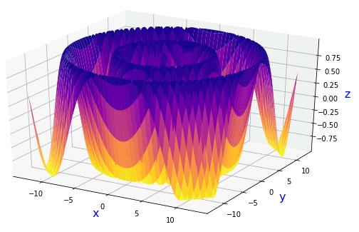 Python 曲面(同心円型に広がる波)