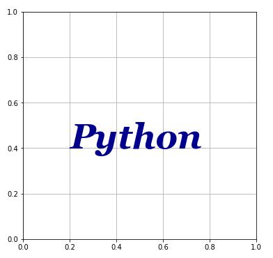 Python Matplotlib フォント辞書