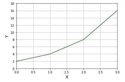 Python 折れ線を描画