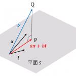 最小二乗法による単回帰分析