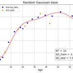 線形基底関数モデル④ ホールドアウト検証