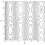 回転式探査レーダー・拡散式パワーレーダー