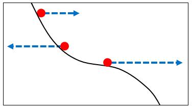 Python レーダーによる窪地の探査イラスト02