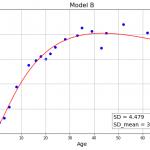 非線形モデル② 複数のモデルを比較検討します