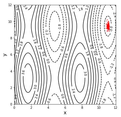Python 機械学習 拡散式パワーレーダー付勾配降下法