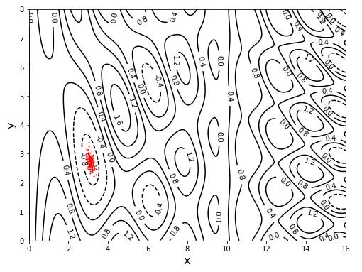 Python 機械学習 拡散式パワーレーダー付勾配降下法テスト02