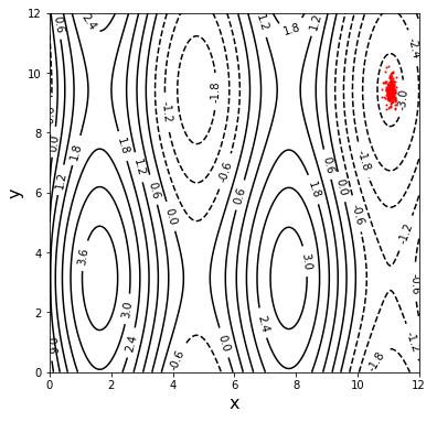 Python 機械学習 拡散式パワーレーダー付勾配降下法テスト01