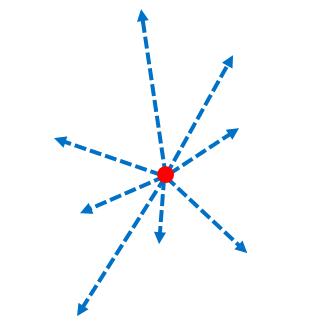 Python研究レポート 拡散式パワーレーダー
