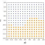 Python class map