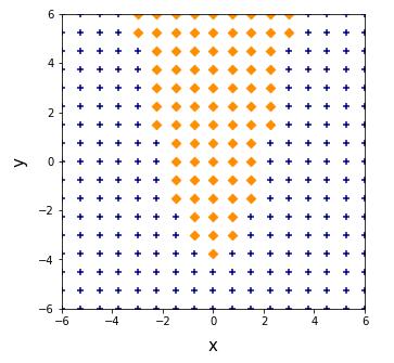 学習用データ(learning data) 放物線の上下