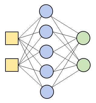 ネットワークモデル01 (layer model 01)