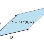 2次元行列式 determinant の幾何学的定義
