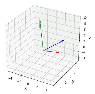 ベクトル積(外積)