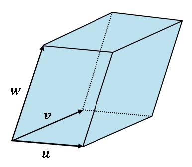 3次元行列式 determinant の幾何学的意味