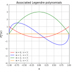 ルジャンドル多項式・ルジャンドル陪関数