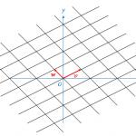 線型独立と線型従属