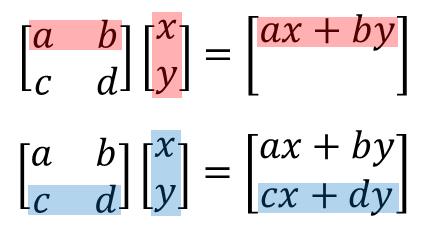 行列とベクトルの積 matix-vector-product