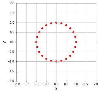 Matplotlib 回転行列 (rotation matrix) による円周描画
