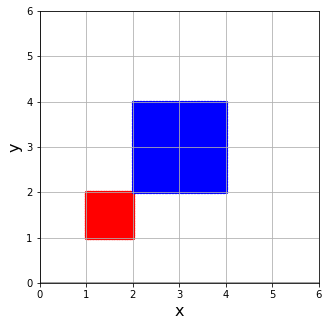 Python 拡大行列による領域の変換