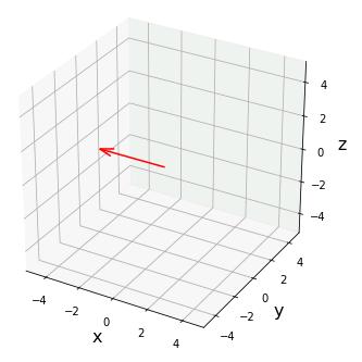 ax.quiver 3D Vector
