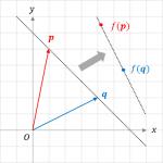 直線の線型変換