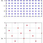 行列の階数 (rank)