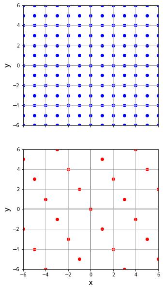 Python 平面から平面への線型変換