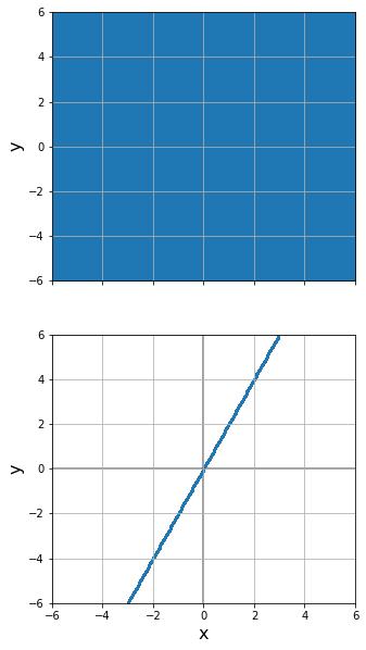 Python 平面から直線への線型変換