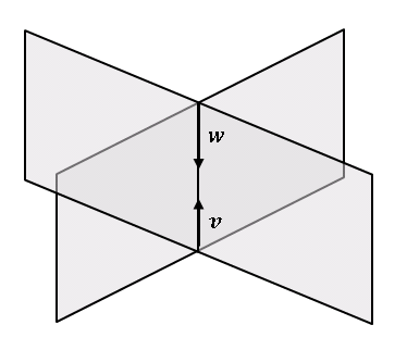 3次元空間において垂直な平面は直交部分空間ではない