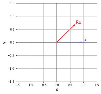 Python 回転行列Rによるベクトルの回転
